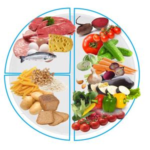 Система здорового питания