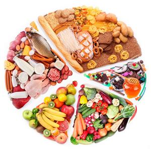Сбалансированное питание человека