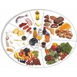 Система сбалансированного питания