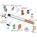 Курение смерть