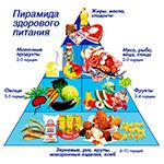 Правильное питание +на каждый день