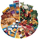 Продукты питания +для печени