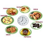 Питание +и здоровье