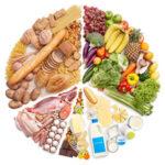 Мифическая польза продуктов