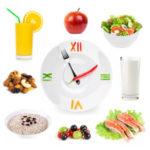 Правильное и здоровое питание